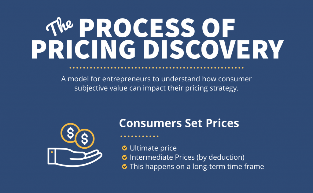 The Process of Pricing Discovery