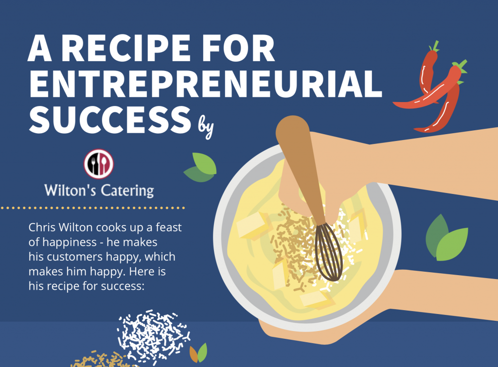 Chris Wilton Recipe for Entrepreneurial Success