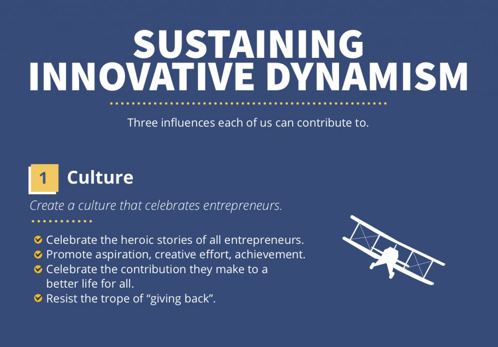 Sustaining Innovative Dynamism Infographic
