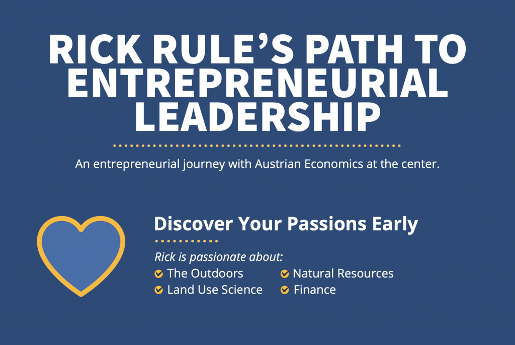 Rick Rule's Entrepreneurial Leadership