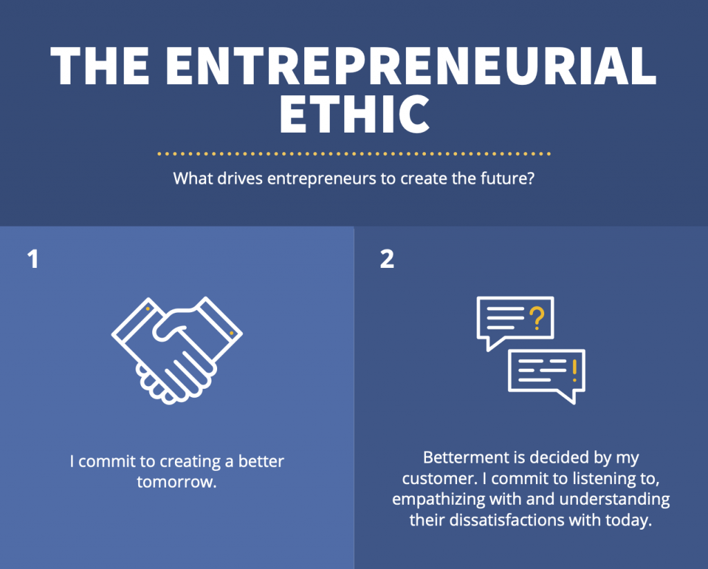 The Entrepreneurial Ethic Infographic Sample